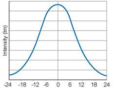 chart_line_left